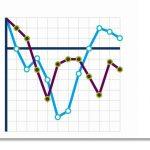 体重・体脂肪率・内臓脂肪・BMIの減少ペースの理解で成功率アップ!